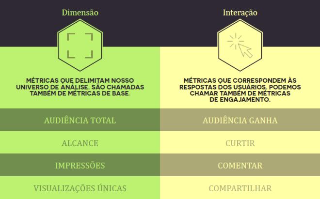 tipos-metricas